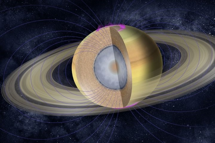 saturn horoscope 1